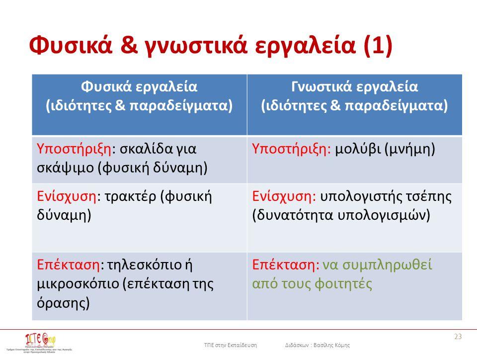 ΤΠΕ στην Εκπαίδευση Διδάσκων : Βασίλης Κόμης Φυσικά & γνωστικά εργαλεία (1) Φυσικά εργαλεία (ιδιότητες & παραδείγματα) Γνωστικά εργαλεία (ιδιότητες & παραδείγματα) Υποστήριξη: σκαλίδα για σκάψιμο (φυσική δύναμη) Υποστήριξη: μολύβι (μνήμη) Ενίσχυση: τρακτέρ (φυσική δύναμη) Ενίσχυση: υπολογιστής τσέπης (δυνατότητα υπολογισμών) Επέκταση: τηλεσκόπιο ή μικροσκόπιο (επέκταση της όρασης) Επέκταση: να συμπληρωθεί από τους φοιτητές 23
