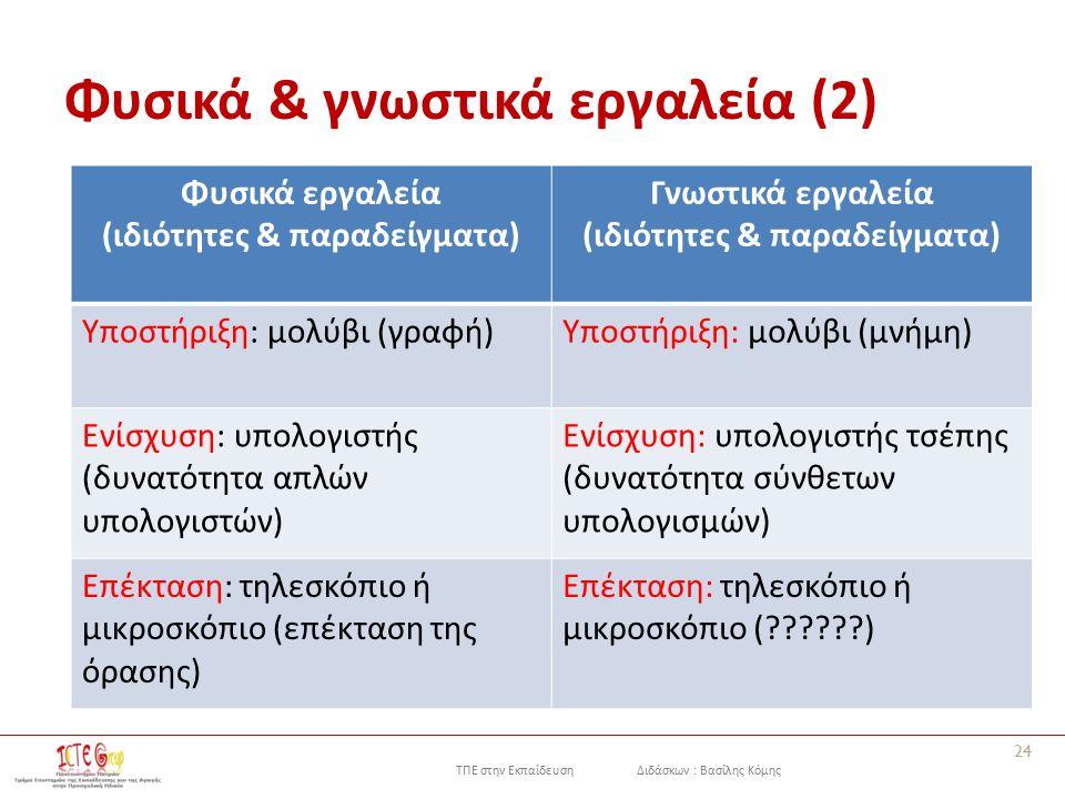 ΤΠΕ στην Εκπαίδευση Διδάσκων : Βασίλης Κόμης Φυσικά & γνωστικά εργαλεία (2) Φυσικά εργαλεία (ιδιότητες & παραδείγματα) Γνωστικά εργαλεία (ιδιότητες & παραδείγματα) Υποστήριξη: μολύβι (γραφή)Υποστήριξη: μολύβι (μνήμη) Ενίσχυση: υπολογιστής (δυνατότητα απλών υπολογιστών) Ενίσχυση: υπολογιστής τσέπης (δυνατότητα σύνθετων υπολογισμών) Επέκταση: τηλεσκόπιο ή μικροσκόπιο (επέκταση της όρασης) Επέκταση: τηλεσκόπιο ή μικροσκόπιο (??????) 24
