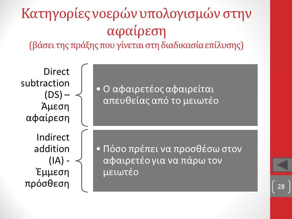 Κατηγορίες νοερών υπολογισμών στην αφαίρεση (βάσει της πράξης που γίνεται στη διαδικασία επίλυσης) Direct subtraction (DS) – Άμεση αφαίρεση Ο αφαιρετέος αφαιρείται απευθείας από το μειωτέο Indirect addition (IA) - Έμμεση πρόσθεση Πόσο πρέπει να προσθέσω στον αφαιρετέο για να πάρω τον μειωτέο 28