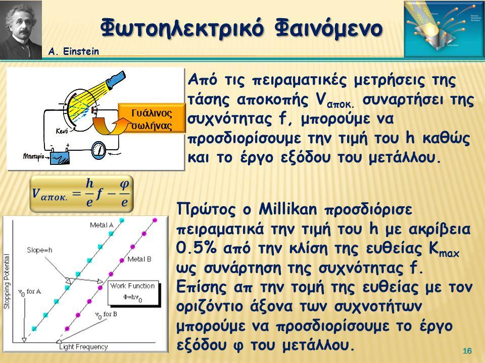 16 Από τις πειραματικές μετρήσεις της τάσης αποκοπής V αποκ.