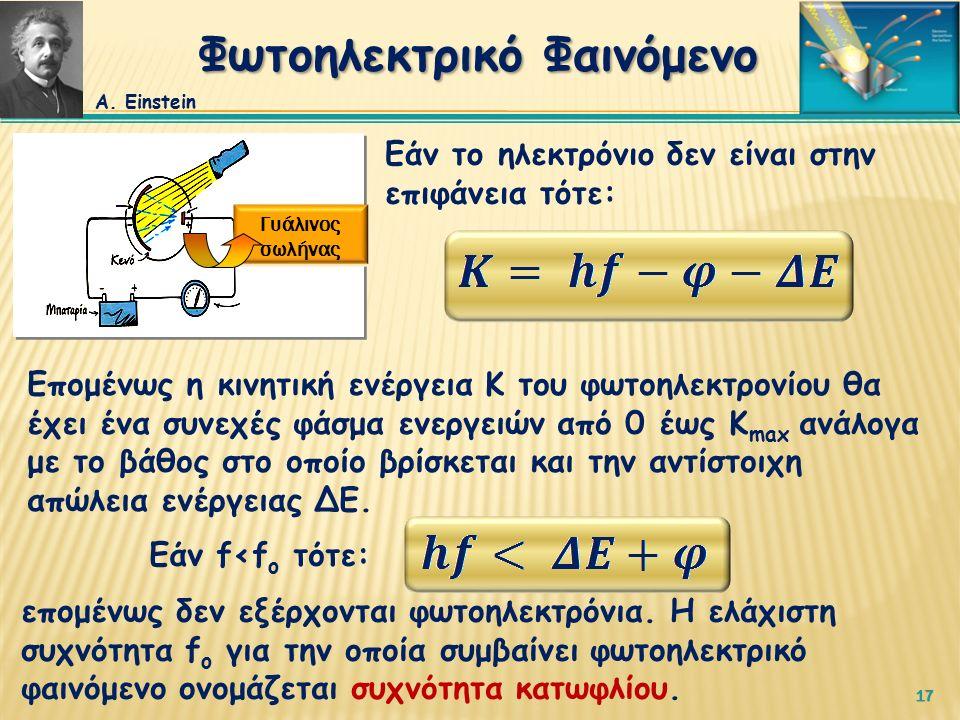 17 Εάν το ηλεκτρόνιο δεν είναι στην επιφάνεια τότε: Επομένως η κινητική ενέργεια Κ του φωτοηλεκτρονίου θα έχει ένα συνεχές φάσμα ενεργειών από 0 έως Κ max ανάλογα με το βάθος στο οποίο βρίσκεται και την αντίστοιχη απώλεια ενέργειας ΔΕ.