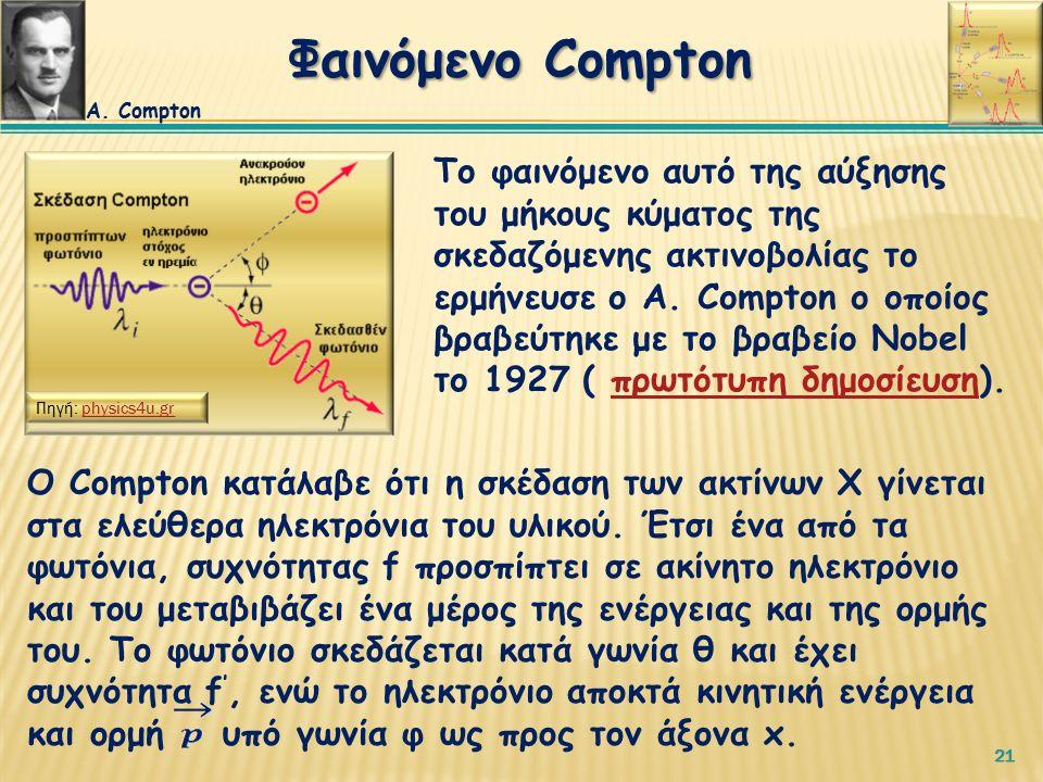21 Το φαινόμενο αυτό της αύξησης του μήκους κύματος της σκεδαζόμενης ακτινοβολίας το ερμήνευσε ο A.