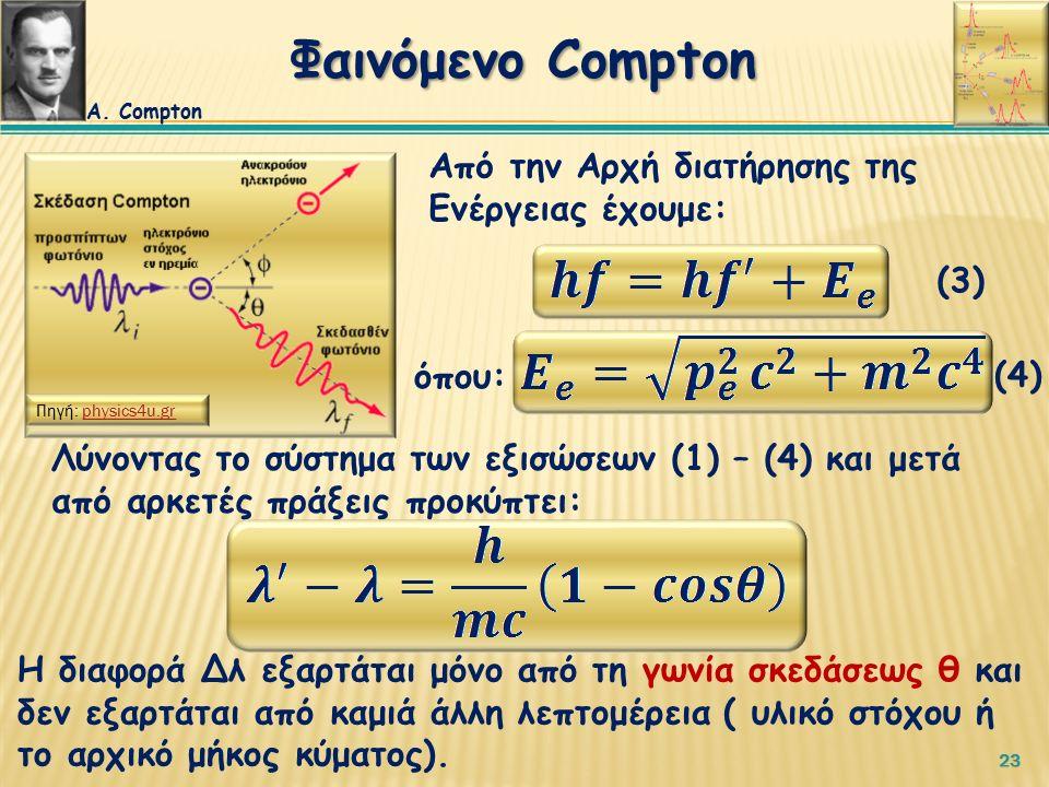23 Από την Αρχή διατήρησης της Ενέργειας έχουμε: όπου: Λύνοντας το σύστημα των εξισώσεων (1) – (4) και μετά από αρκετές πράξεις προκύπτει: (3) (4) Η διαφορά Δλ εξαρτάται μόνο από τη γωνία σκεδάσεως θ και δεν εξαρτάται από καμιά άλλη λεπτομέρεια ( υλικό στόχου ή το αρχικό μήκος κύματος).