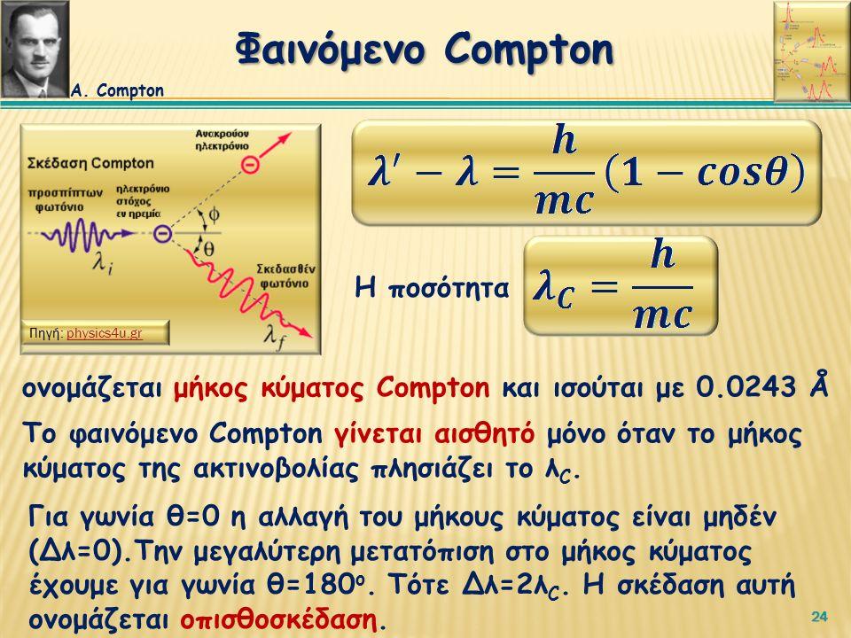 24 Η ποσότητα ονομάζεται μήκος κύματος Compton και ισούται με 0.0243 Å Για γωνία θ=0 η αλλαγή του μήκους κύματος είναι μηδέν (Δλ=0).Την μεγαλύτερη μετατόπιση στο μήκος κύματος έχουμε για γωνία θ=180 ο.