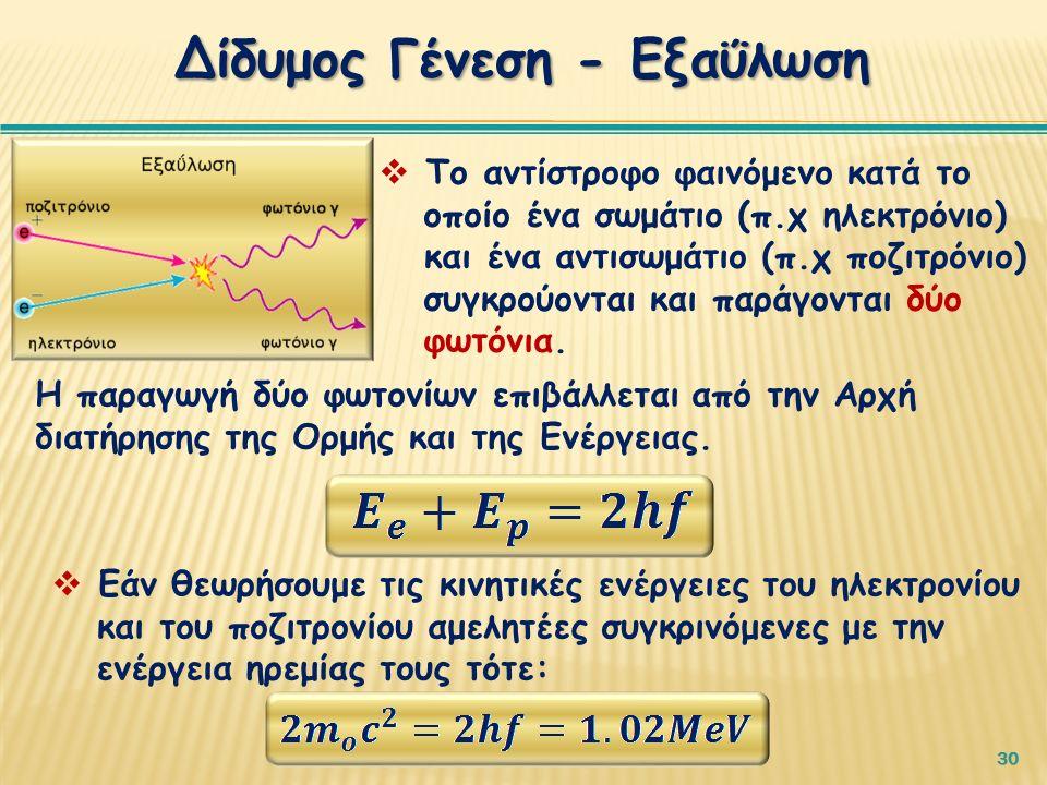 30 Δίδυμος Γένεση - Εξαΰλωση  Το αντίστροφο φαινόμενο κατά το οποίο ένα σωμάτιο (π.χ ηλεκτρόνιο) και ένα αντισωμάτιο (π.χ ποζιτρόνιο) συγκρούονται και παράγονται δύο φωτόνια.