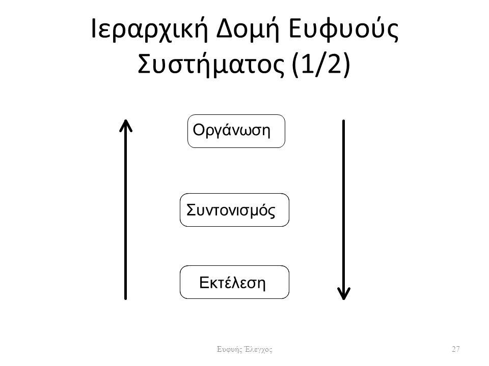 Ιεραρχική Δομή Ευφυούς Συστήματος (1/2) Οργάνωση Συντονισμός Εκτέλεση Ευφυϊα Ακρίβεια 27Ευφυής Έλεγχος