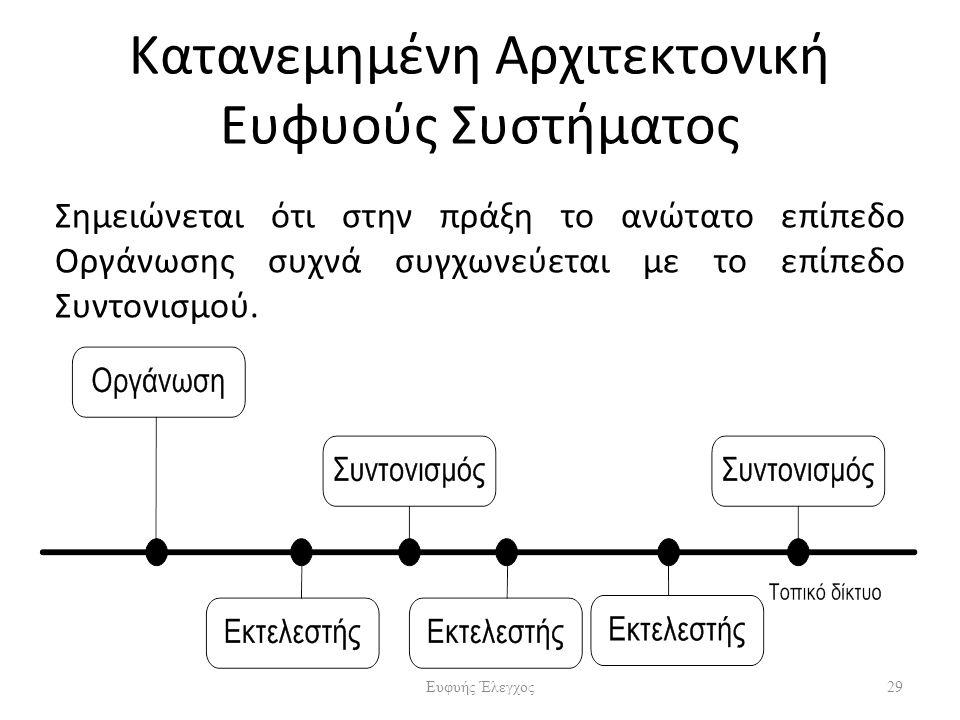 Κατανεμημένη Αρχιτεκτονική Ευφυούς Συστήματος Σημειώνεται ότι στην πράξη το ανώτατο επίπεδο Οργάνωσης συχνά συγχωνεύεται με το επίπεδο Συντονισμού.