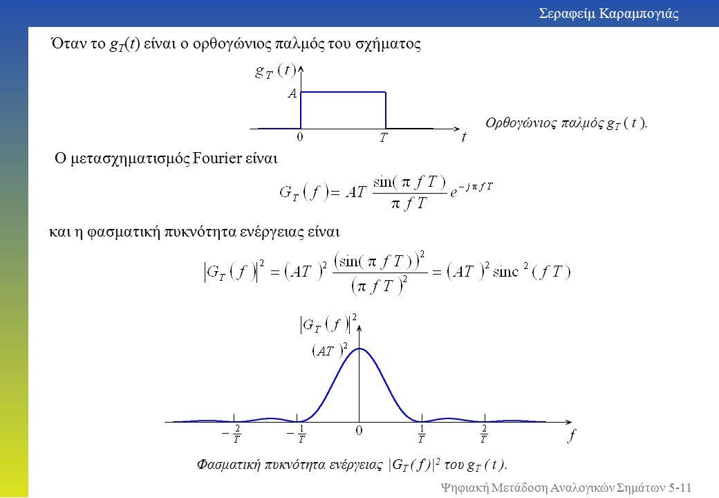 Σεραφείμ Καραμπογιάς 5-11 Ορθογώνιος παλμός g T ( t ).