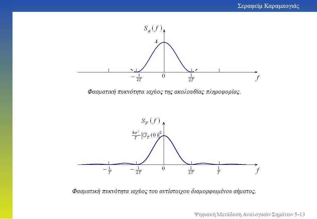 Σεραφείμ Καραμπογιάς 5-13 Φασματική πυκνότητα ισχύος της ακολουθίας πληροφορίας.
