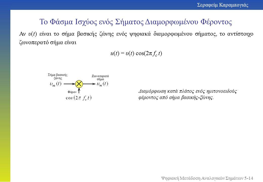 Σεραφείμ Καραμπογιάς 5-14 Ψηφιακή Μετάδοση Αναλογικών Σημάτων Το Φάσμα Ισχύος ενός Σήματος Διαμορφωμένου Φέροντος Αν υ(t) είναι το σήμα βασικής ζώνης ενός ψηφιακά διαμορφωμένου σήματος, το αντίστοιχο ζωνοπερατό σήμα είναι u(t) = υ(t) cos(2π f c t) Διαμόρφωση κατά πλάτος ενός ημιτονοειδούς φέροντος από σήμα βασικής-ζώνης.