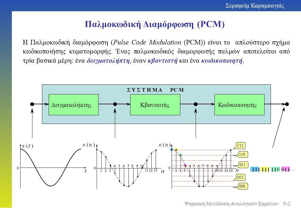 Σ Υ Σ Τ Η Μ Α PC M Παλμοκωδική Διαμόρφωση (PCM) ΔειγματολήπτηςΚβαντιστής Η Παλμοκωδική διαμόρφωση (Pulse Code Modulation (PCM)) είναι το απλούστερο σχήμα κωδικοποιήσης κυματομορφής.