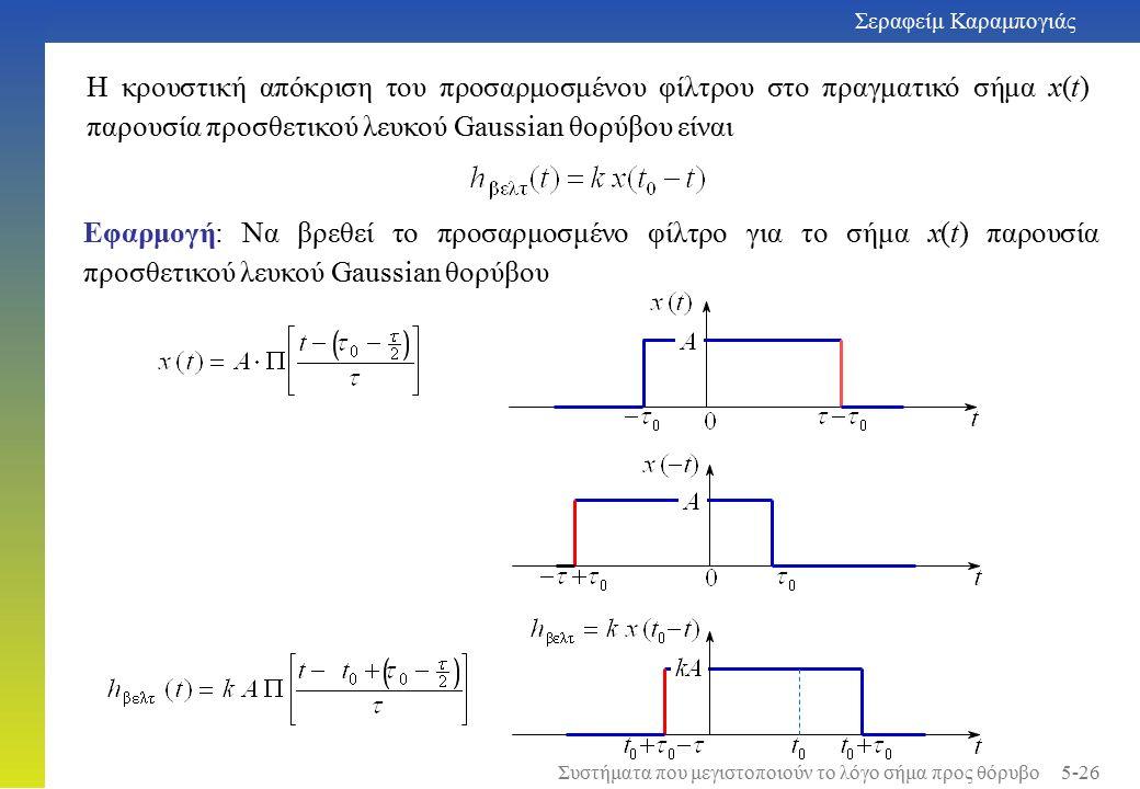 Εφαρμογή: Να βρεθεί το προσαρμοσμένο φίλτρο για το σήμα x(t) παρουσία προσθετικού λευκού Gaussian θορύβου Η κρουστική απόκριση του προσαρμοσμένου φίλτρου στο πραγματικό σήμα x(t) παρουσία προσθετικού λευκού Gaussian θορύβου είναι Σεραφείμ Καραμπογιάς 5-26 Συστήματα που μεγιστοποιούν το λόγο σήμα προς θόρυβο