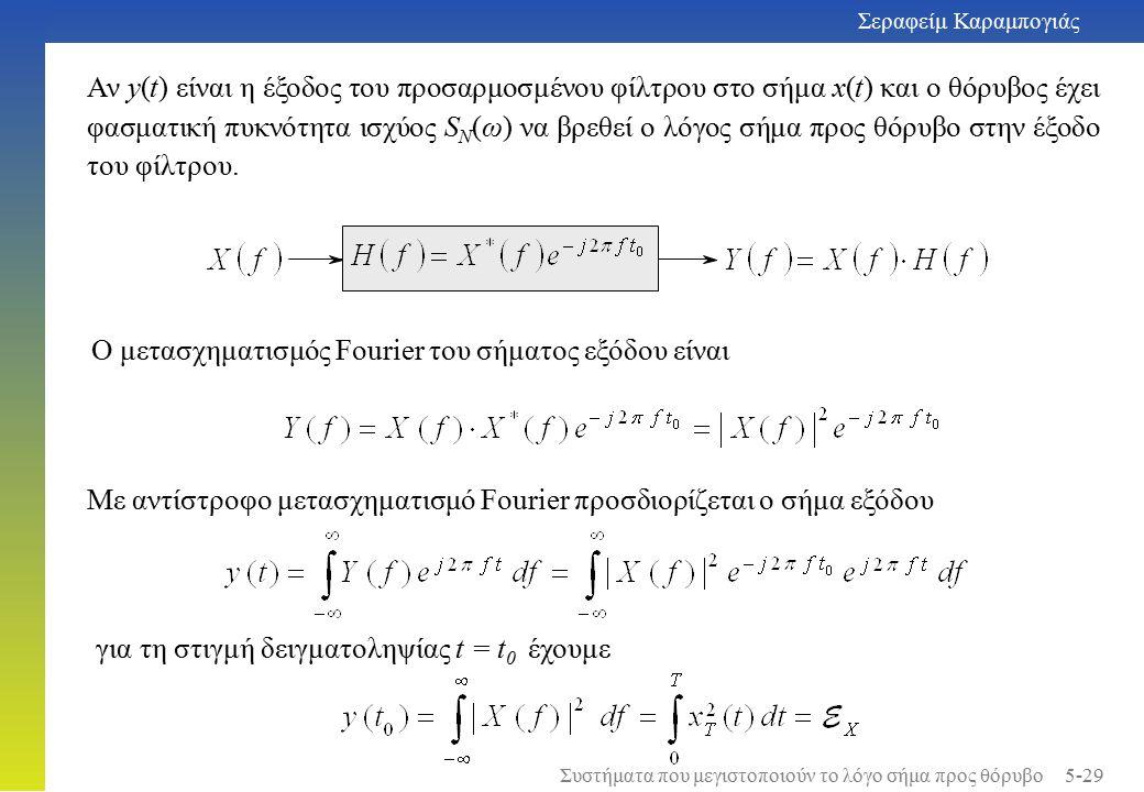 για τη στιγμή δειγματοληψίας t = t 0 έχουμε Αν y(t) είναι η έξοδος του προσαρμοσμένου φίλτρου στο σήμα x(t) και ο θόρυβος έχει φασματική πυκνότητα ισχύος S N (ω) να βρεθεί ο λόγος σήμα προς θόρυβο στην έξοδο του φίλτρου.