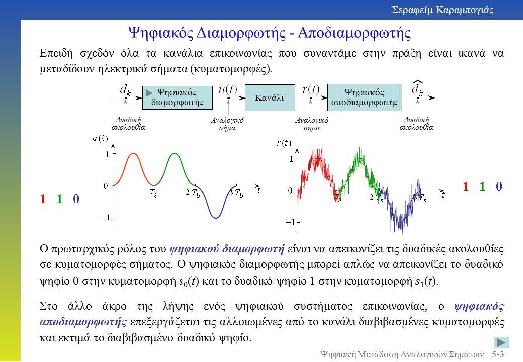 Ψηφιακός διαμορφωτής Ψηφιακός διαμορφωτής Ψηφιακός διαμορφωτής 11 0 Διαμόρφωσης Παλμών κατά Πλάτος ( Pulse Amplitude Modulation (PAM)) εκπομπή του 1 εκπομπή του 0 Σεραφείμ Καραμπογιάς 5-4 Ψηφιακή Μετάδοση Αναλογικών Σημάτων