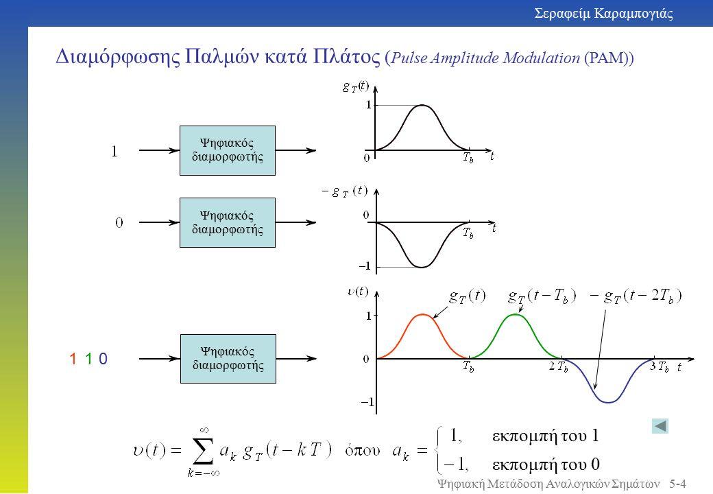 Σεραφείμ Καραμπογιάς 5-5 Επειδή η ακολουθία πληροφορίας {α n } είναι τυχαία, η υ(t) είναι μία συνάρτηση δείγμα μίας τυχαίας διαδικασίας V(t) όπου Α είναι τυχαία ακολουθία με τιμές α 1, α 2, …, α Μ σε ένα μιαδικό σύστημα.