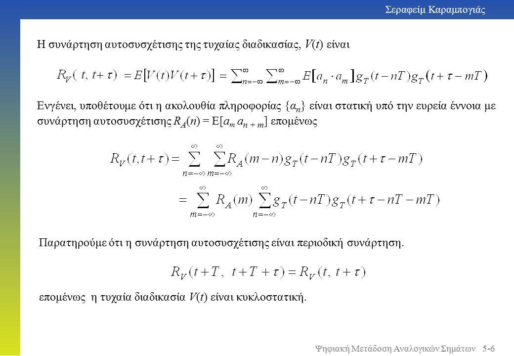 Σεραφείμ Καραμπογιάς 5-17 Ψηφιακή Μετάδοση Αναλογικών Σημάτων Φάσματα σημάτων (α) βασικής ζώνης και (β) διαμόρφωμένου κατά πλάτος.