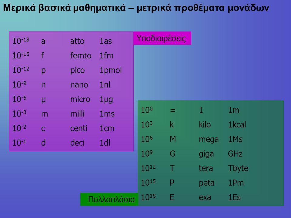 Μερικά βασικά μαθηματικά – μετρικά προθέματα μονάδων 10 0 =11m 10 3 k kilo1kcal 10 6 M mega1Ms 10 9 G giga GHz 10 12 T teraTbyte 10 15 P peta1Pm 10 18 Eexa1Es 10 -18 a atto1as 10 -15 f femto1fm 10 -12 p pico1pmol 10 -9 n nano1nl 10 -6 μ micro1μg 10 -3 m milli1ms 10 -2 c centi1cm 10 -1 d deci1dl Υποδιαιρέσεις Πολλαπλάσια