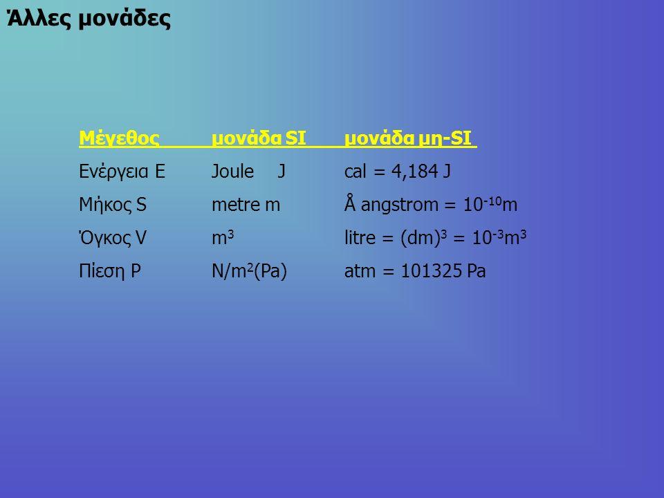 Άλλες μονάδες Μέγεθοςμονάδα SI μονάδα μη-SI Ενέργεια ΕJoule Jcal = 4,184 J Μήκος Smetre mÅ angstrom = 10 -10 m Όγκος Vm 3 litre = (dm) 3 = 10 -3 m 3 Πίεση PN/m 2 (Pa)atm = 101325 Pa