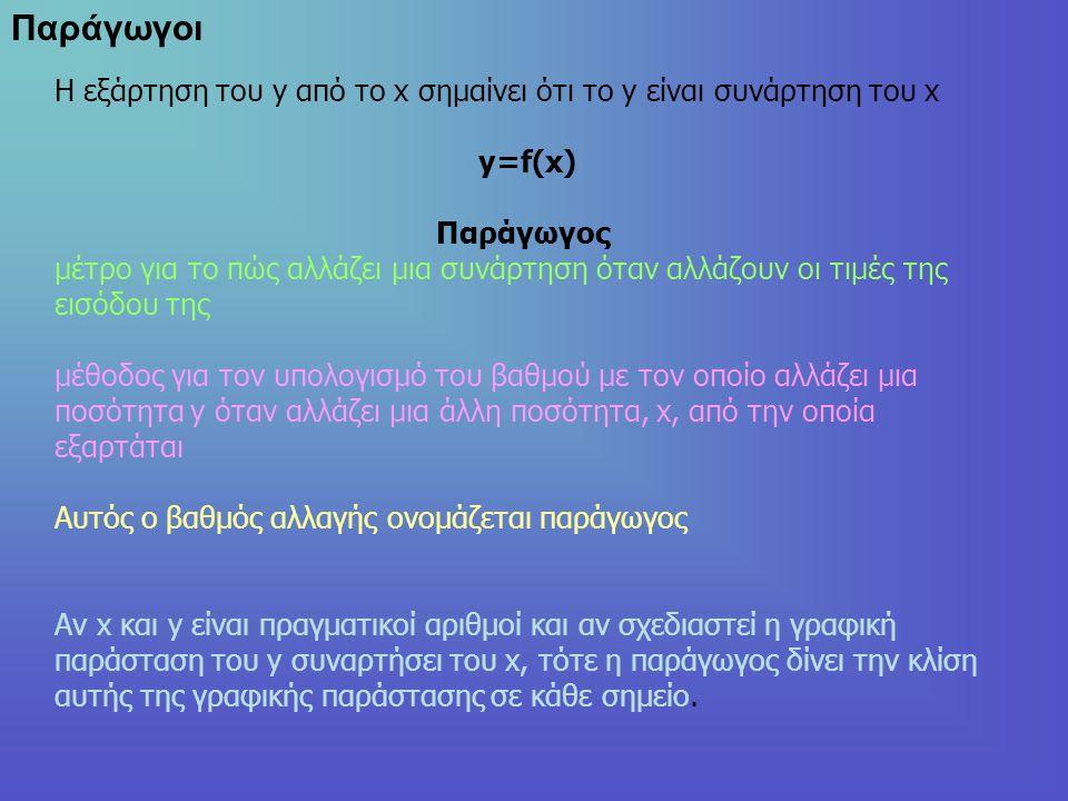 Παράγωγοι Η εξάρτηση του y από το x σημαίνει ότι το y είναι συνάρτηση του x y=f(x) Παράγωγος μέτρο για το πώς αλλάζει μια συνάρτηση όταν αλλάζουν οι τιμές της εισόδου της μέθοδος για τον υπολογισμό του βαθμού με τον οποίο αλλάζει μια ποσότητα y όταν αλλάζει μια άλλη ποσότητα, x, από την οποία εξαρτάται Αυτός ο βαθμός αλλαγής ονομάζεται παράγωγος Αν x και y είναι πραγματικοί αριθμοί και αν σχεδιαστεί η γραφική παράσταση του y συναρτήσει του x, τότε η παράγωγος δίνει την κλίση αυτής της γραφικής παράστασης σε κάθε σημείο.
