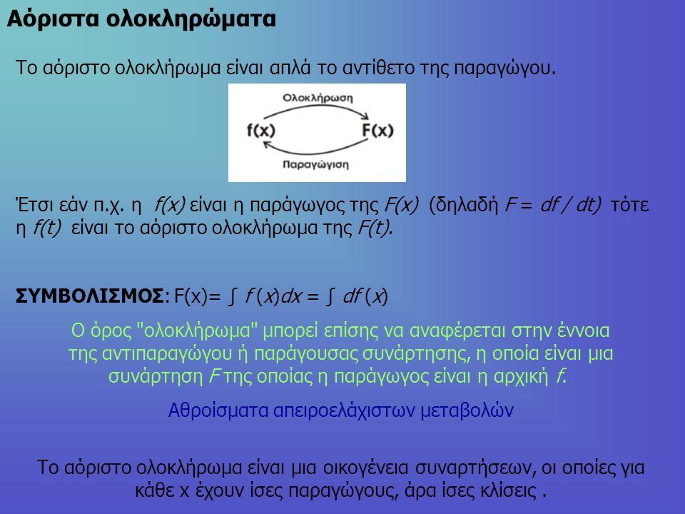 Aόριστα ολοκληρώματα Tο αόριστο ολοκλήρωμα είναι απλά το αντίθετο της παραγώγου.
