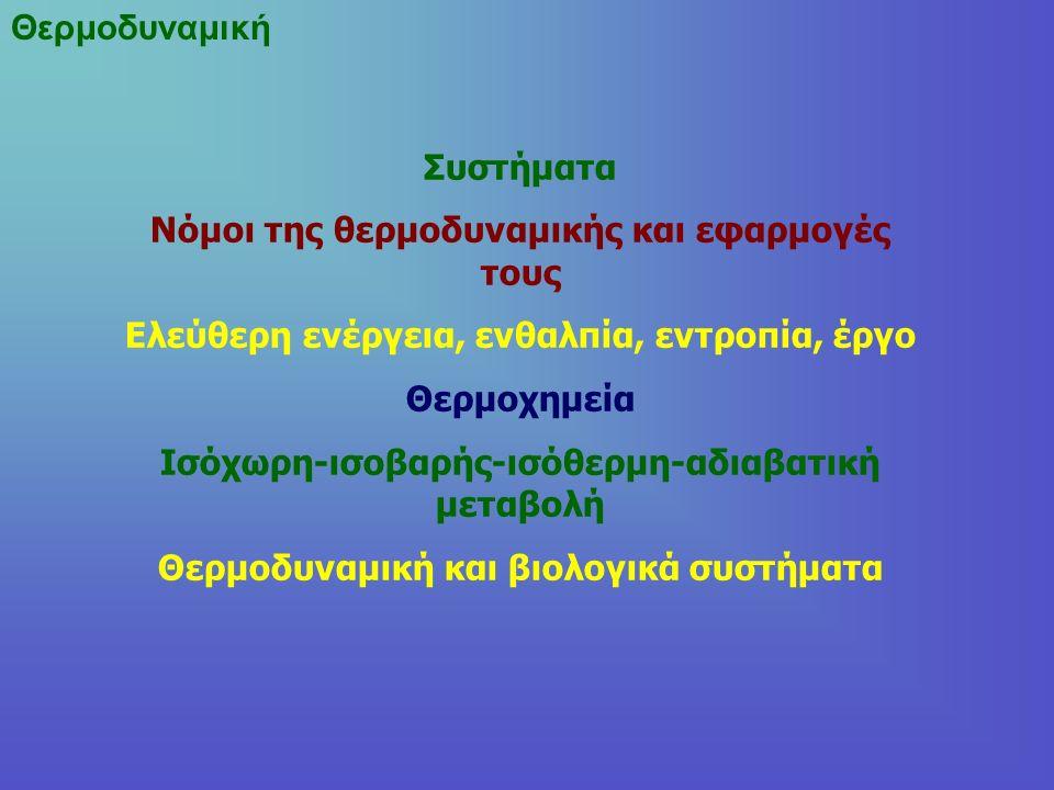 Ταυτότητες ( α + β ) 2 = α 2 + 2αβ + β 2 ( α − β ) 2 = α 2 − 2αβ + β 2 ( α + β + γ ) 2 = α 2 + β 2 + γ 2 + 2αβ + 2βγ + 2γα ( α + β ) 3 = α 3 + 3α 2 β + 3αβ 2 + β 3 ( α − β ) 3 = α 3 − 3α 2 β + 3αβ 2 − β 3 α 2 − β 2 = ( α − β )( α + β ) α 3 − β 3 = (α − β)(α 2 + αβ + β 2 ) α 3 + β 3 = (α + β)(α 2 − αβ + β 2 ) ( x + α )(x + β) = x 2 + (α + β)x + αβ ( x − α )(x − β) = x 2 − (α + β)x + αβ