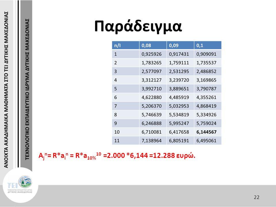 Παράδειγμα A j n = R*a i n = R*a 10% 10 =2.000 *6,144 =12.288 ευρώ. 22