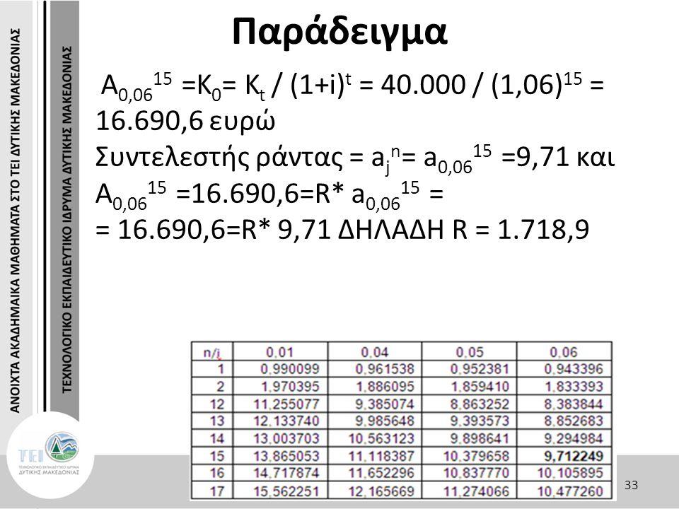 Παράδειγμα A 0,06 15 =K 0 = K t / (1+i) t = 40.000 / (1,06) 15 = 16.690,6 ευρώ Συντελεστής ράντας = a j n = a 0,06 15 =9,71 και Α 0,06 15 =16.690,6=R* a 0,06 15 = = 16.690,6=R* 9,71 ΔΗΛΑΔΗ R = 1.718,9 33
