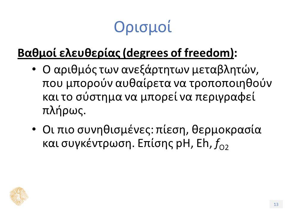 13 Ορισμοί Βαθμοί ελευθερίας (degrees of freedom): Ο αριθμός των ανεξάρτητων μεταβλητών, που μπορούν αυθαίρετα να τροποποιηθούν και το σύστημα να μπορεί να περιγραφεί πλήρως.