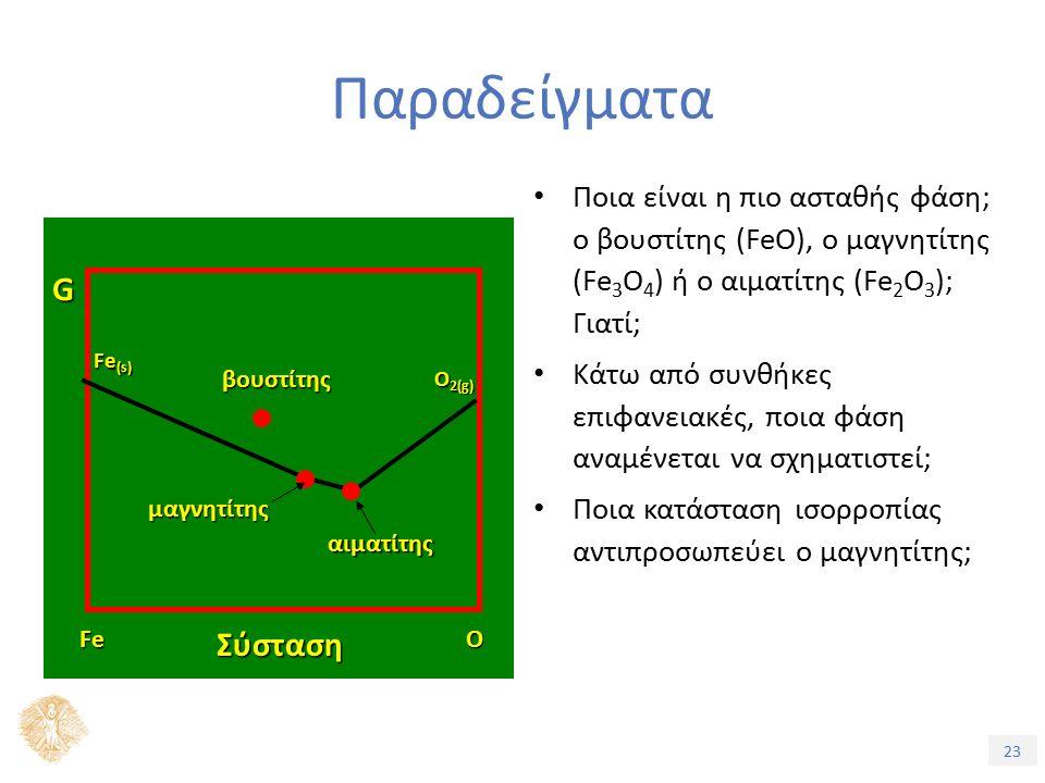 23 Ποια είναι η πιο ασταθής φάση; ο βουστίτης (FeO), ο μαγνητίτης (Fe 3 O 4 ) ή ο αιματίτης (Fe 2 O 3 ); Γιατί; Κάτω από συνθήκες επιφανειακές, ποια φάση αναμένεται να σχηματιστεί; Ποια κατάσταση ισορροπίας αντιπροσωπεύει ο μαγνητίτης; G Σύσταση βουστίτης Ο 2(g) FeO Fe (s) μαγνητίτης αιματίτης Παραδείγματα