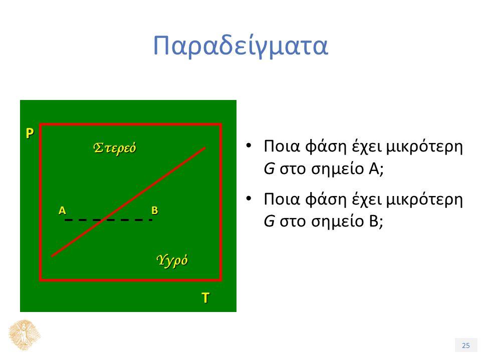 25 Ποια φάση έχει μικρότερη G στο σημείο Α; Ποια φάση έχει μικρότερη G στο σημείο Β; Ρ Τ Στερεό Υγρό ΑΒ Παραδείγματα