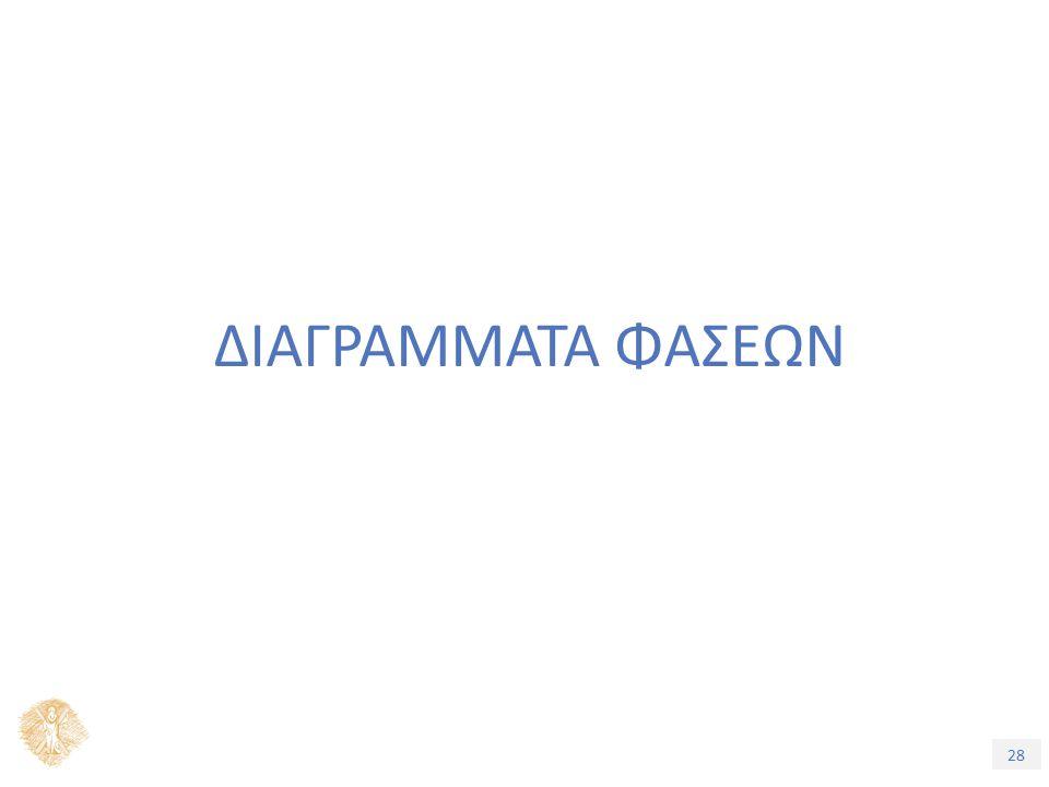 28 ΔΙΑΓΡΑΜΜΑΤΑ ΦΑΣΕΩΝ