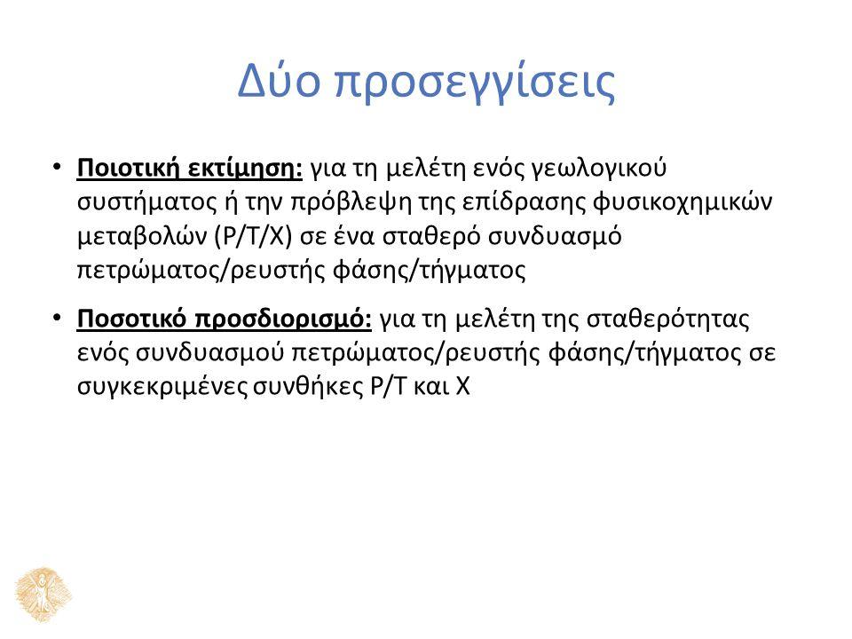 14 Ορισμοί Εσωτερική ενέργεια (internal energy): Το σύνολο της ενέργειας ενός συστήματος, Ε (J/mol).