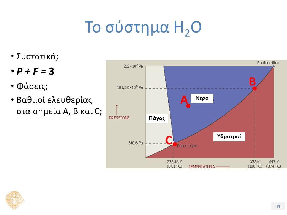 31 Συστατικά; P + F = 3 Φάσεις; Βαθμοί ελευθερίας στα σημεία Α, Β και C; Το σύστημα H 2 O A B C Νερό Πάγος Υδρατμοί