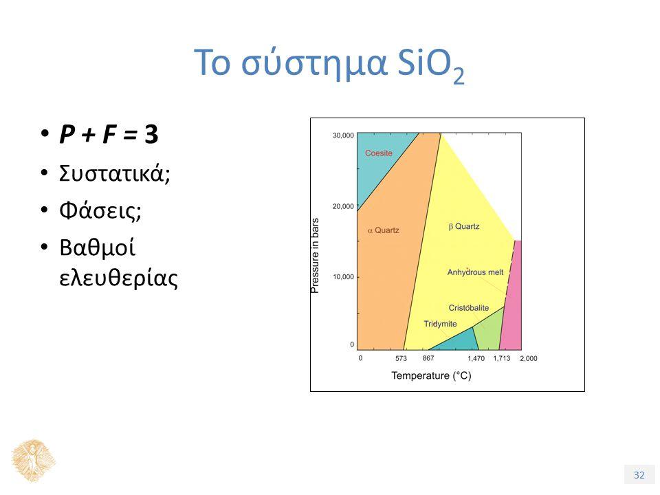 32 P + F = 3 Συστατικά; Φάσεις; Βαθμοί ελευθερίας Το σύστημα SiO 2