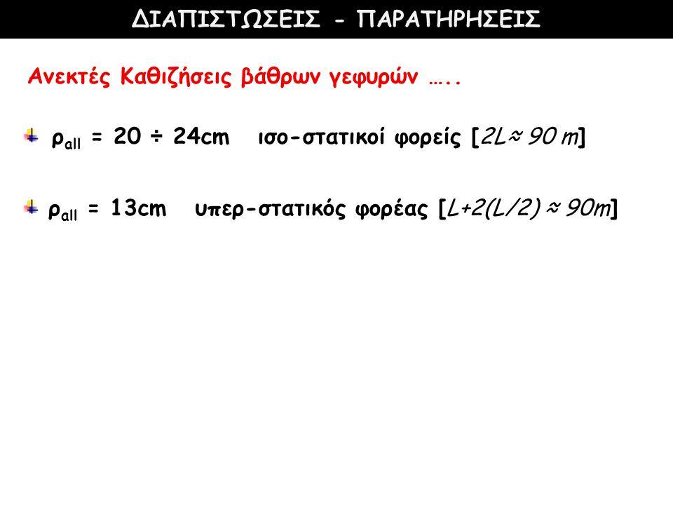ΔΙΑΠΙΣΤΩΣΕΙΣ - ΠΑΡΑΤΗΡΗΣΕΙΣ Ανεκτές Καθιζήσεις βάθρων γεφυρών ….. ρ all = 20 ÷ 24cm ισο-στατικοί φορείς [2L≈ 90 m] ρ all = 13cm υπερ-στατικός φορέας [