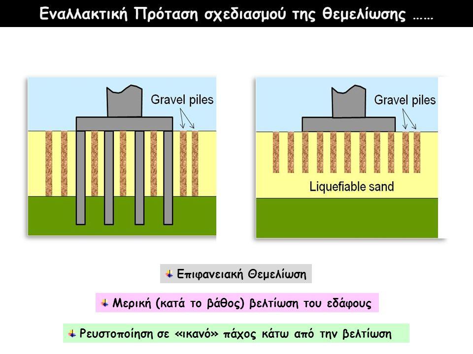Εναλλακτική Πρόταση σχεδιασμού της θεμελίωσης …… Επιφανειακή Θεμελίωση Ρευστοποίηση σε «ικανό» πάχος κάτω από την βελτίωση Μερική (κατά το βάθος) βελτίωση του εδάφους