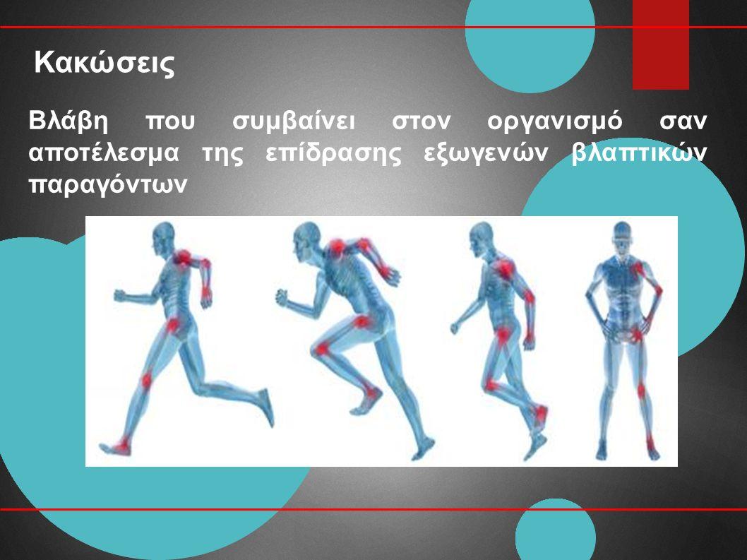 Θλάση Κάκωση που προκαλείται από τη συμπίεση και σύνθλιψη του δέρματος Από αμβλέα και βαριά όργανα (π.χ.