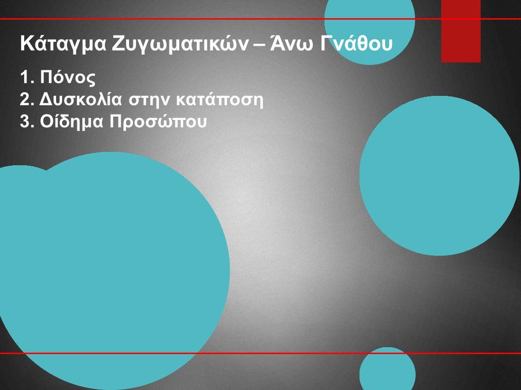 Κάταγμα Ζυγωματικών – Άνω Γνάθου 1. Πόνος 2. Δυσκολία στην κατάποση 3. Οίδημα Προσώπου