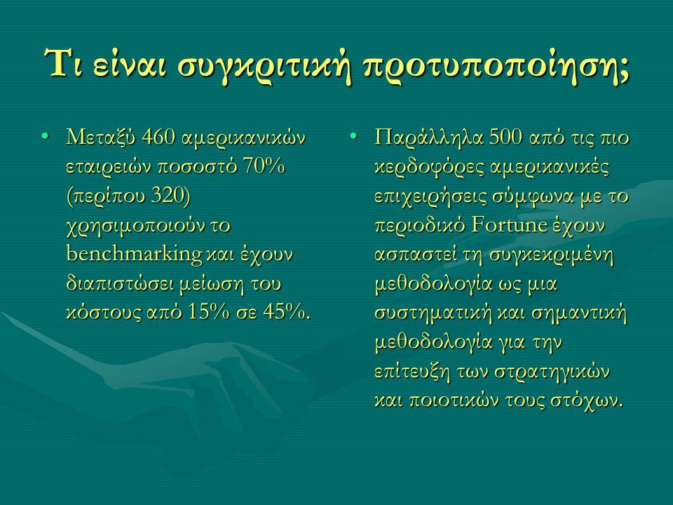 Τι είναι συγκριτική προτυποποίηση; Μεταξύ 460 αμερικανικών εταιρειών ποσοστό 70% (περίπου 320) χρησιμοποιούν το benchmarking και έχουν διαπιστώσει μείωση του κόστους από 15% σε 45%.Μεταξύ 460 αμερικανικών εταιρειών ποσοστό 70% (περίπου 320) χρησιμοποιούν το benchmarking και έχουν διαπιστώσει μείωση του κόστους από 15% σε 45%.