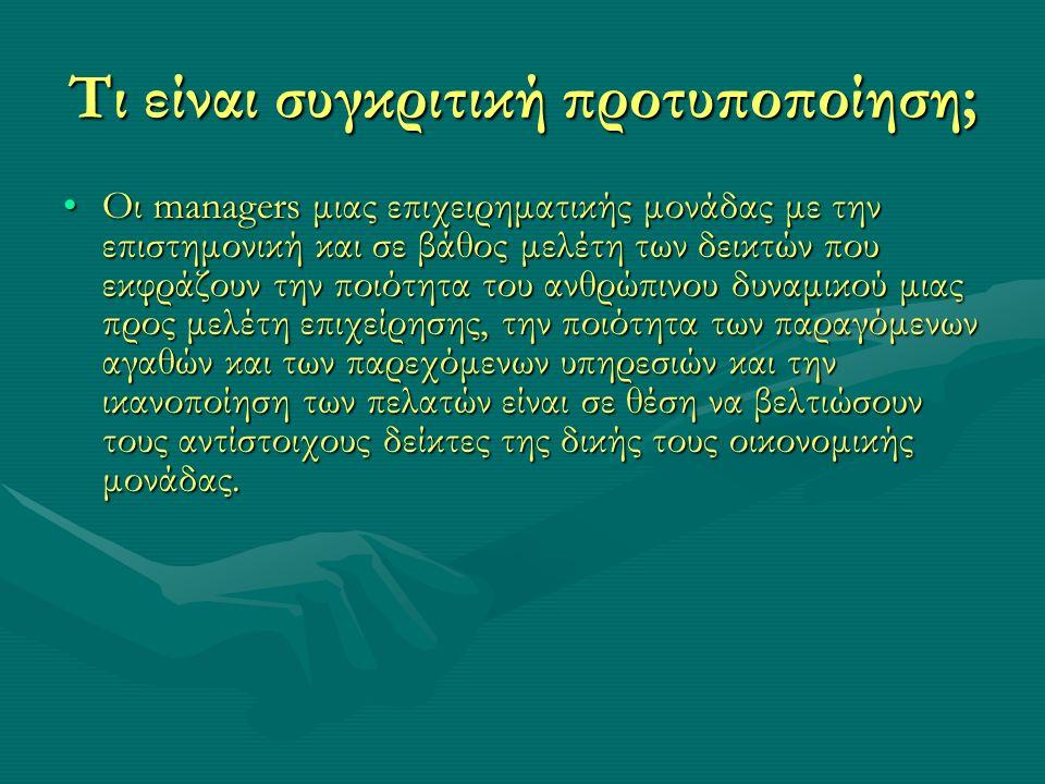 Τι είναι συγκριτική προτυποποίηση; Οι managers μιας επιχειρηματικής μονάδας με την επιστημονική και σε βάθος μελέτη των δεικτών που εκφράζουν την ποιότητα του ανθρώπινου δυναμικού μιας προς μελέτη επιχείρησης, την ποιότητα των παραγόμενων αγαθών και των παρεχόμενων υπηρεσιών και την ικανοποίηση των πελατών είναι σε θέση να βελτιώσουν τους αντίστοιχους δείκτες της δικής τους οικονομικής μονάδας.Οι managers μιας επιχειρηματικής μονάδας με την επιστημονική και σε βάθος μελέτη των δεικτών που εκφράζουν την ποιότητα του ανθρώπινου δυναμικού μιας προς μελέτη επιχείρησης, την ποιότητα των παραγόμενων αγαθών και των παρεχόμενων υπηρεσιών και την ικανοποίηση των πελατών είναι σε θέση να βελτιώσουν τους αντίστοιχους δείκτες της δικής τους οικονομικής μονάδας.