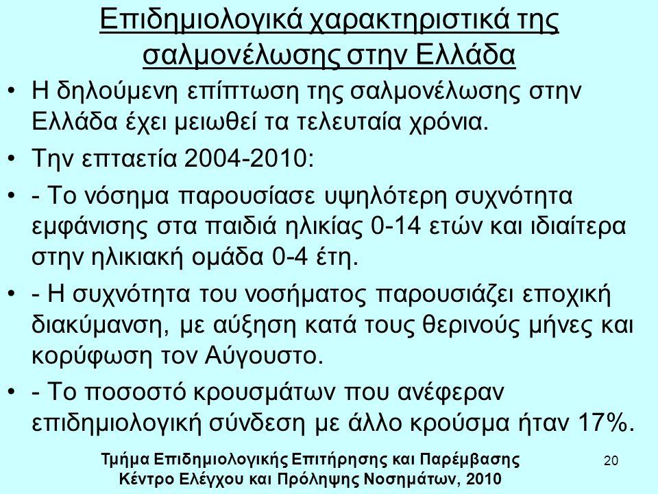 20 Επιδημιολογικά χαρακτηριστικά της σαλμονέλωσης στην Ελλάδα Η δηλούμενη επίπτωση της σαλμονέλωσης στην Ελλάδα έχει μειωθεί τα τελευταία χρόνια.