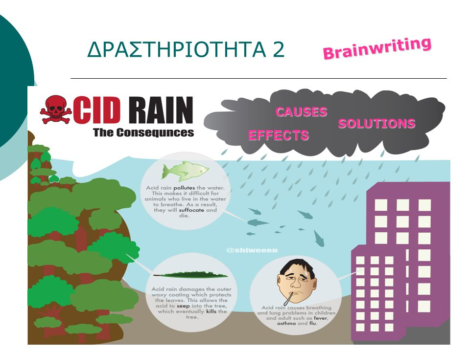 CAUSES EFFECTS SOLUTIONS ΔΡΑΣΤΗΡΙΟΤΗΤΑ 2 Brainwriting