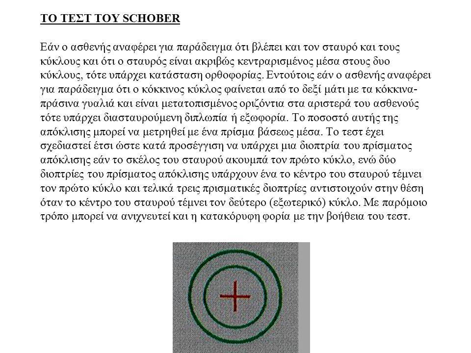 ΤΟ ΤΕΣΤ ΤΟΥ SCHOBER Εάν ο ασθενής αναφέρει για παράδειγμα ότι βλέπει και τον σταυρό και τους κύκλους και ότι ο σταυρός είναι ακριβώς κεντραρισμένος μέσα στους δυο κύκλους, τότε υπάρχει κατάσταση ορθοφορίας.