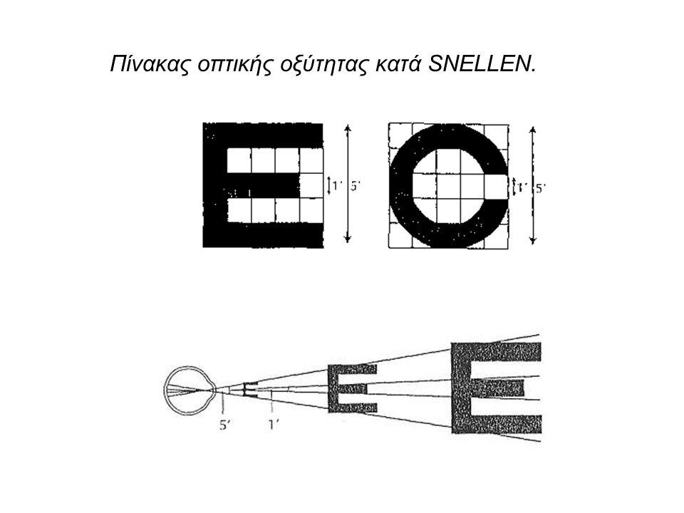 Πίνακας οπτικής οξύτητας κατά SNELLEN.