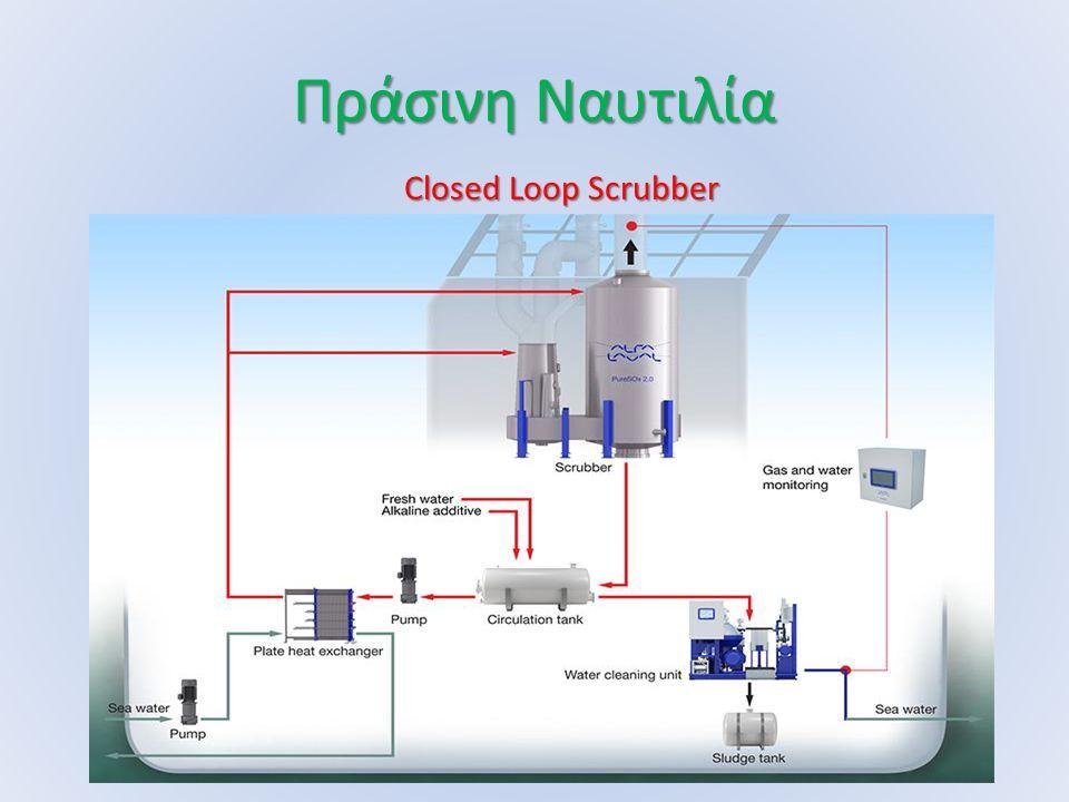 Πράσινη Ναυτιλία Closed Loop Scrubber