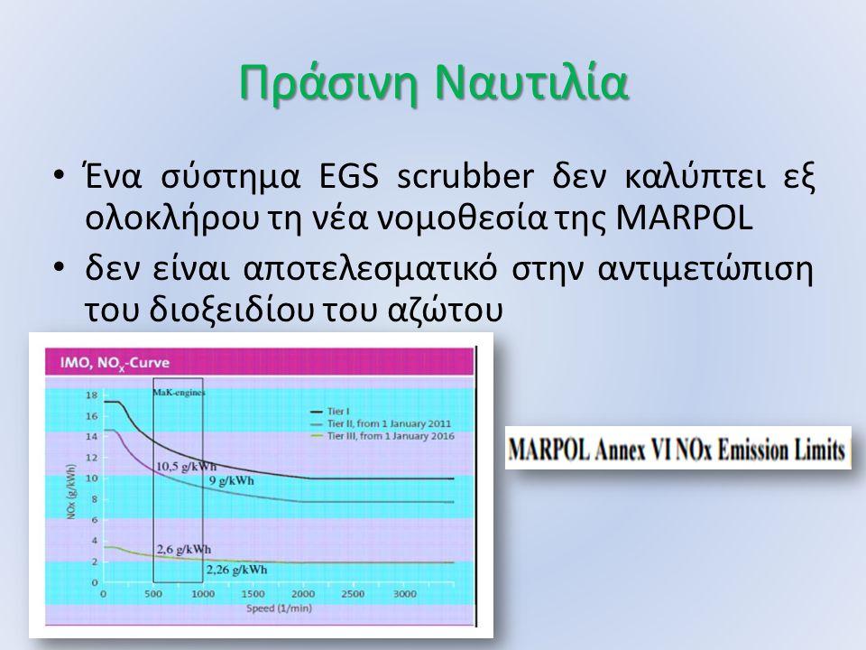 Πράσινη Ναυτιλία Ένα σύστημα EGS scrubber δεν καλύπτει εξ ολοκλήρου τη νέα νομοθεσία της MARPOL δεν είναι αποτελεσματικό στην αντιμετώπιση του διοξειδίου του αζώτου