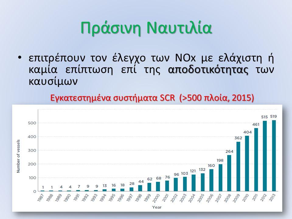 Πράσινη Ναυτιλία αποδοτικότητας επιτρέπουν τον έλεγχο των NOx με ελάχιστη ή καμία επίπτωση επί της αποδοτικότητας των καυσίμων Εγκατεστημένα συστήματα