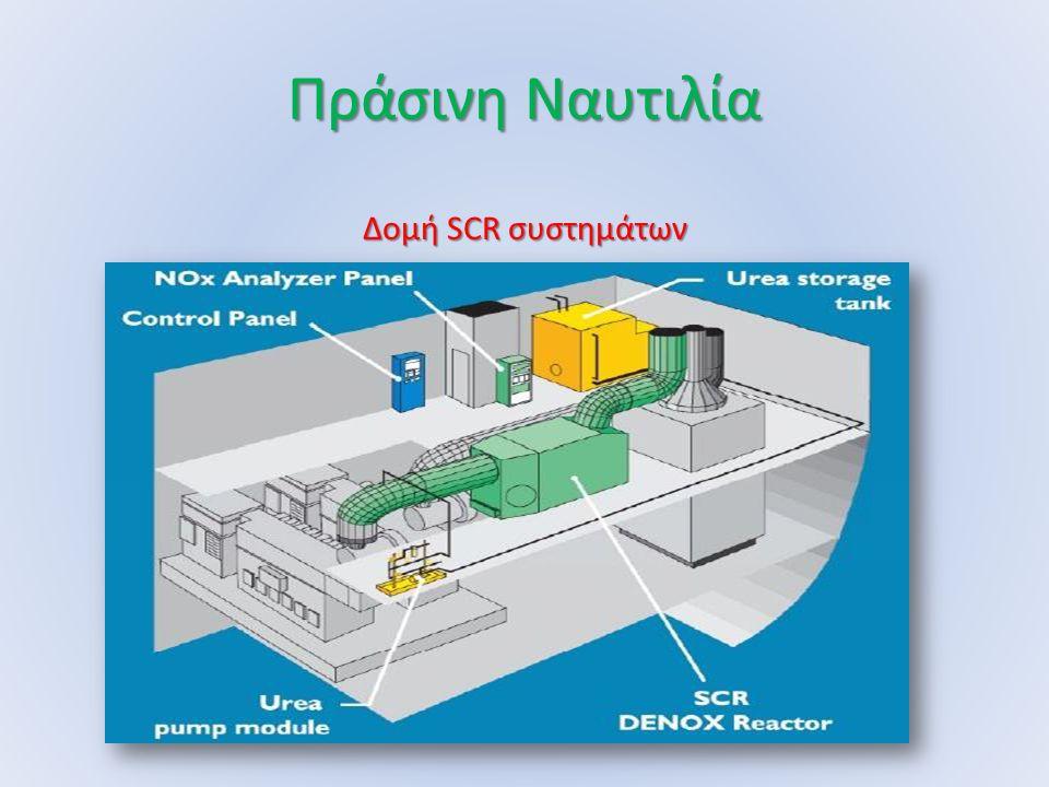 Πράσινη Ναυτιλία Δομή SCR συστημάτων