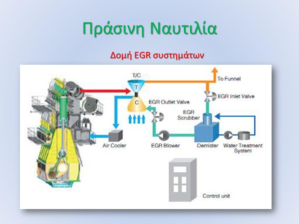 Πράσινη Ναυτιλία Δομή EGR συστημάτων