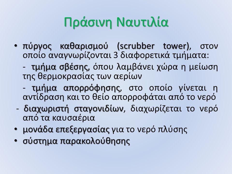 Πράσινη Ναυτιλία πύργος καθαρισμού (scrubber tower) πύργος καθαρισμού (scrubber tower), στον οποίο αναγνωρίζονται 3 διαφορετικά τμήματα: τμήμα σβέσης, - τμήμα σβέσης, όπου λαμβάνει χώρα η μείωση της θερμοκρασίας των αερίων τμήμα απορρόφησης - τμήμα απορρόφησης, στο οποίο γίνεται η αντίδραση και το θείο απορροφάται από το νερό διαχωριστή σταγονιδίων - διαχωριστή σταγονιδίων, διαχωρίζεται το νερό από τα καυσαέρια μονάδα επεξεργασίας μονάδα επεξεργασίας για το νερό πλύσης σύστημα παρακολούθησης σύστημα παρακολούθησης